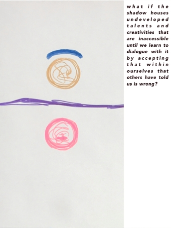 "image shows the yellow ego orb floating above a purple ""sea"" of unconscious with the persona shield sitting on top of it like an eyebrow; the shadow orb floats below the purple sea"
